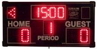 Game Room Scoreboard