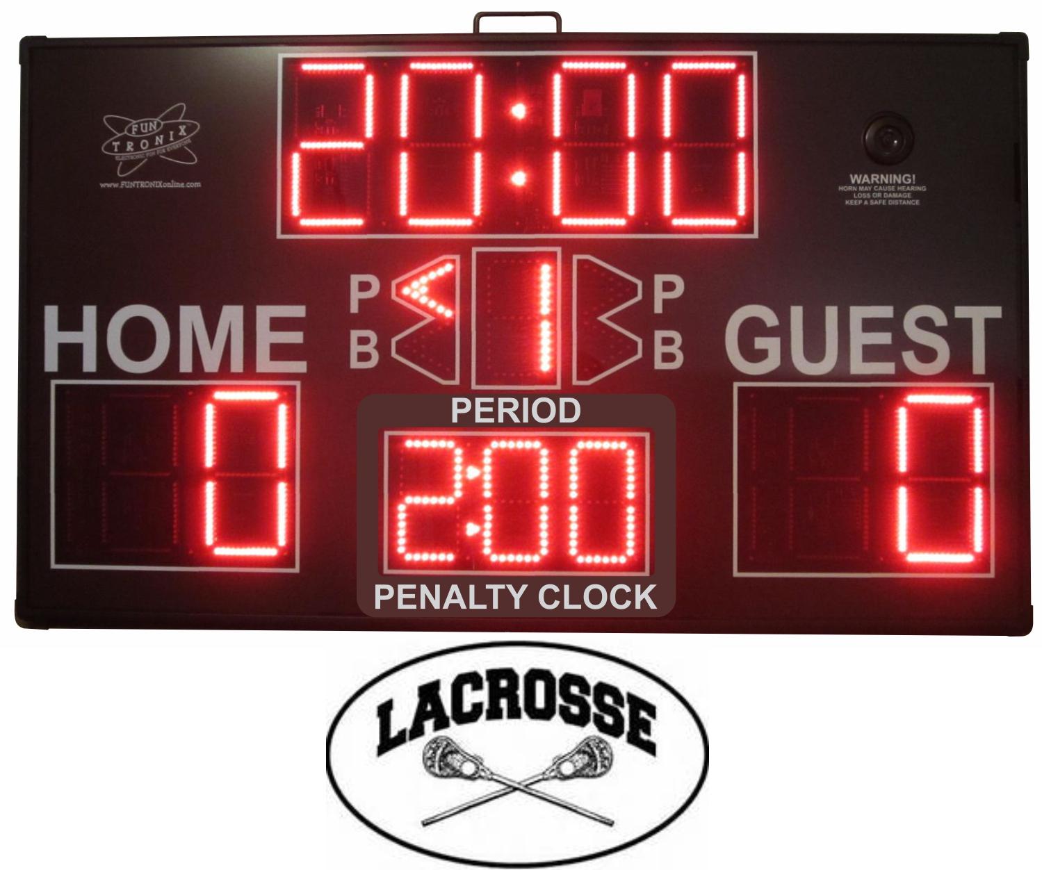Lacrosse Scoreboards