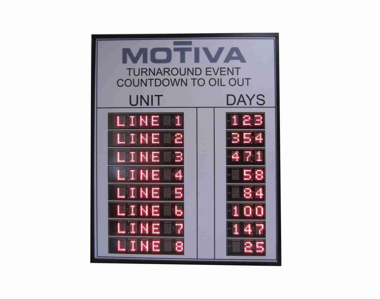 Motiva Scoreboard